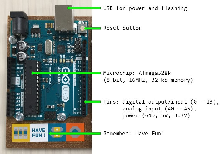 arduino board with parts labelled